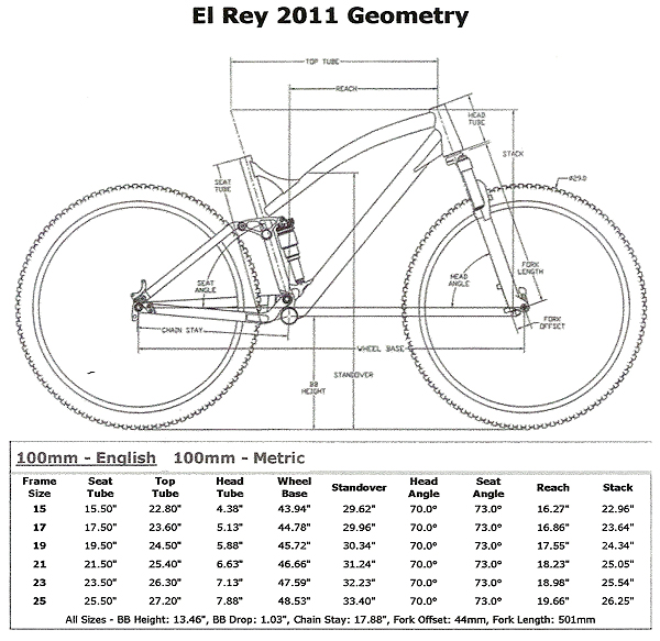 Bike 29er Sizing El Rey er frame geometry